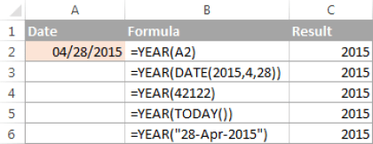 Image result for year function in excel