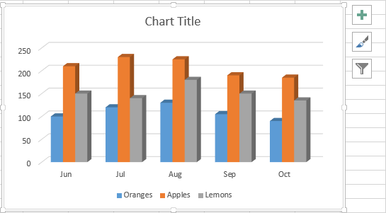 How To Make A Chart Graph In Excel And Save It As Template