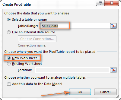 Make A Pivot Table From Multiple Tables Microfinanceindia