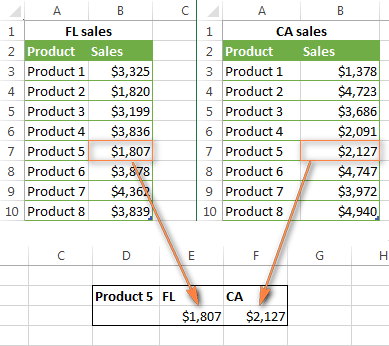 excel invoice template vlookup – neverage, Simple invoice