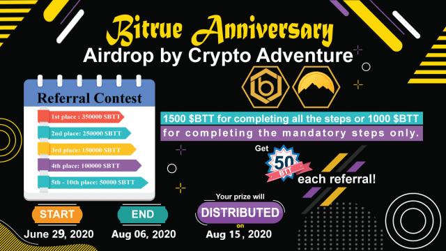 Bitrue Anniversary banner
