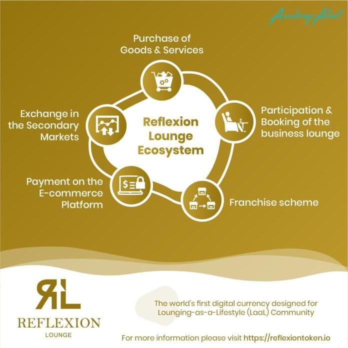 Reflexion Lounge banner