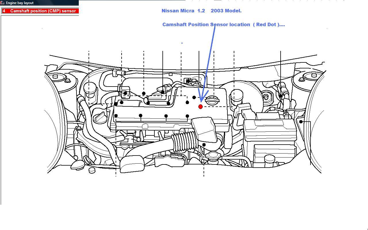 N14 Engine Speed Sensor Location
