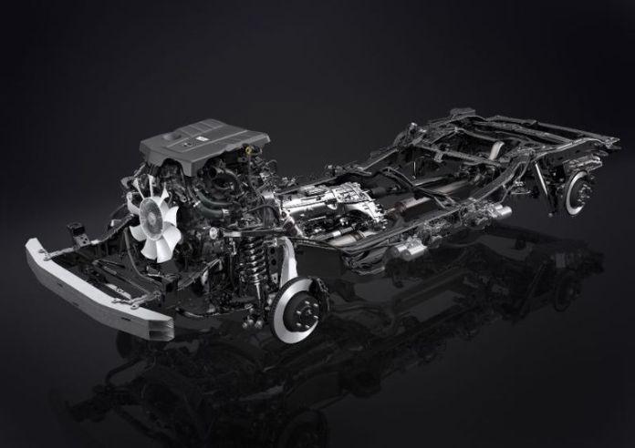 New Lexus LX 600 Wheelbase