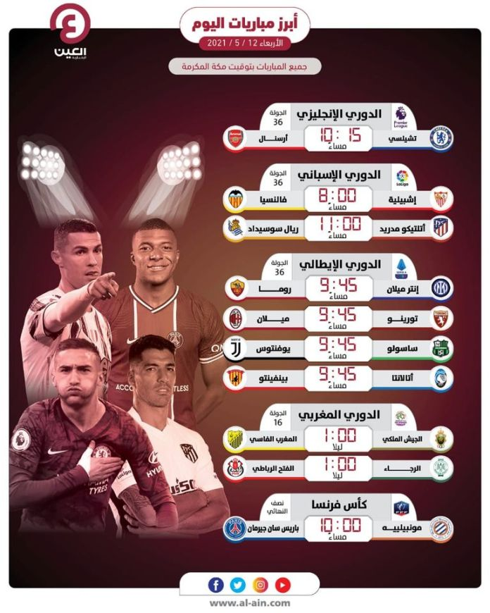 The dates for the matches today, Wednesday, May 12, 2021