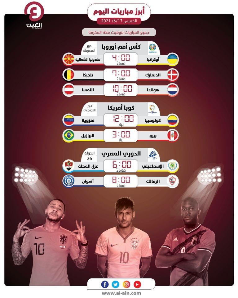 مواعيد مباريات اليوم الخميس 17 يونيو والقنوات الناقلة