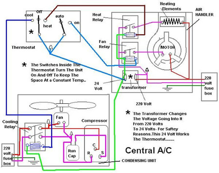 ac wiring diagram for pc  download and run on pc or mac