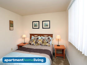 Cheap Furnished Baltimore Apartments For From 400 Md
