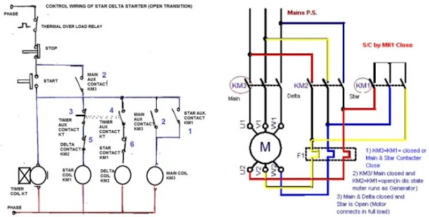 diagram grounded delta wiring diagram b full version hd