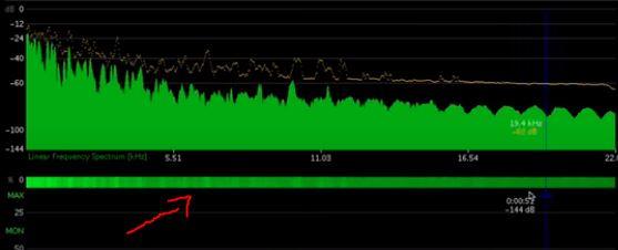 EDM музыка частотный спектр качество музыки