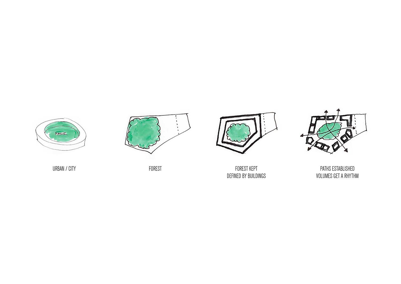 Kjellander Sjoberg To Design Skarvet Neighborhood Block