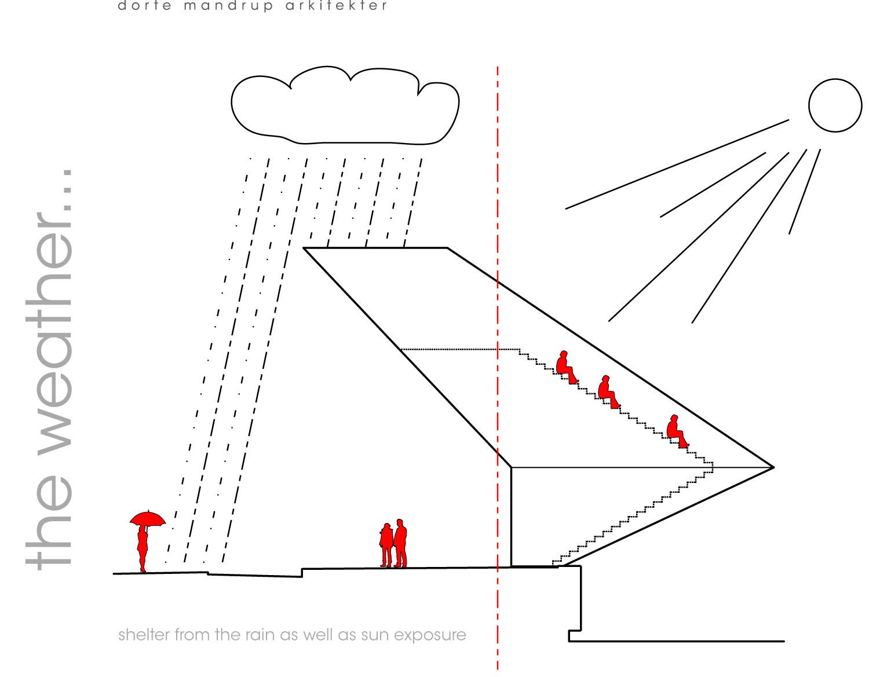 Dorte Mandrup Arkitekter To Design New Tower Landmark At