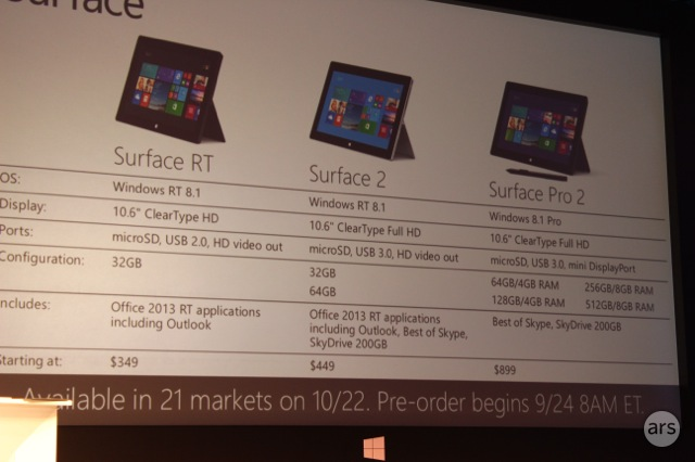 Microsofts Hardware Round 2 Surface 2 And Surface Pro 2
