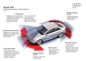 """From Audi to Volvo, most """"selfdriving"""" cars use the same hardware 