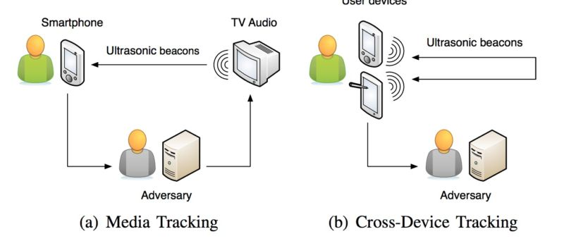 ultrasonic-beacon-800x342