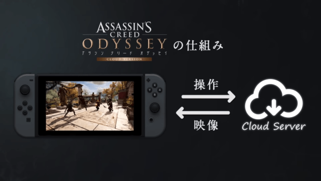 Assassin's Creed on Switch? Yes... if you're in Japan and connect to that territory's cloud service.
