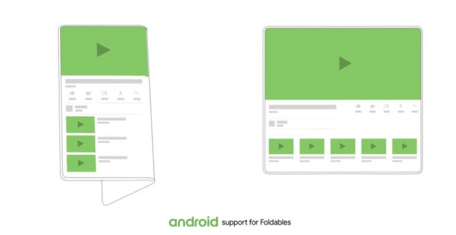 Android's getting a foldable phone API.
