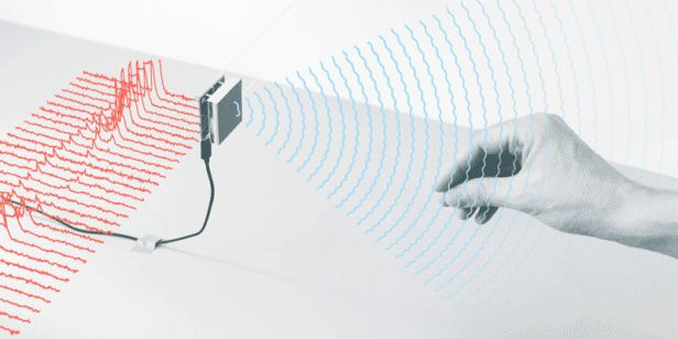 Google's radar chip detects hand motions, creating a gesture control system.