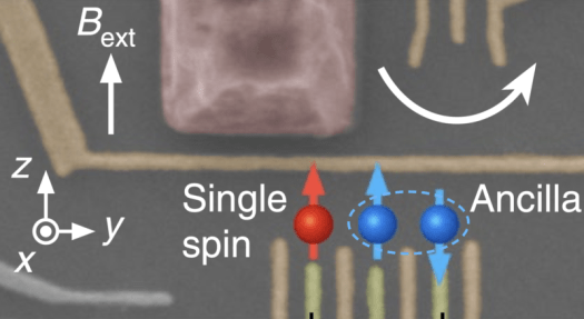 Electron qubit non-destructively read: Silicon qubits may be better