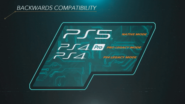"""This explainer about PS5 backward compatibility includes a curious amount of free space.  We wonder what other PlayStation generations may be rumored in the future PS5.  For now, just PS4 (in """"Simple"""" And """"Supporter"""" Mode as option)."""
