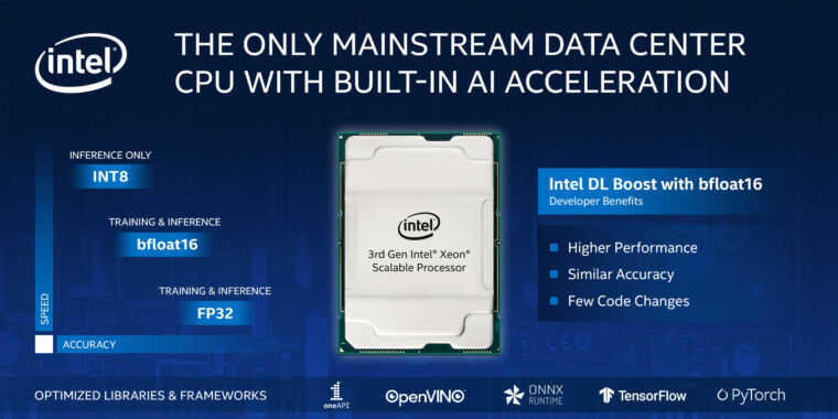 Photo of Intel's 3rd-generation Xeon Scalable CPUs offer 16-bit FPU processing