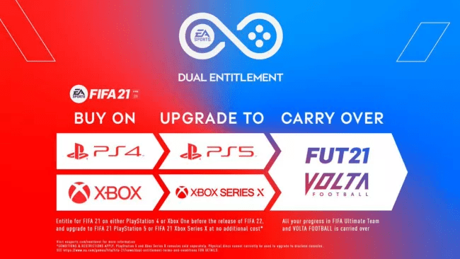 """EA attempts to explain how its """"dual entitlement"""" system will work for <em>FIFA 21</em>."""