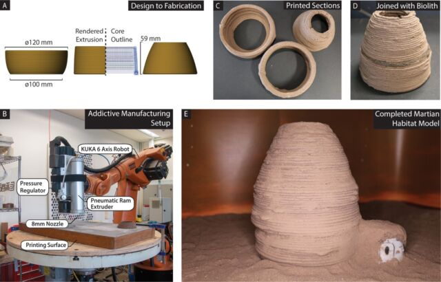 Building a model with a 3D-printed lander module illustrates a possible scenario of fabricating habitats on Mars.