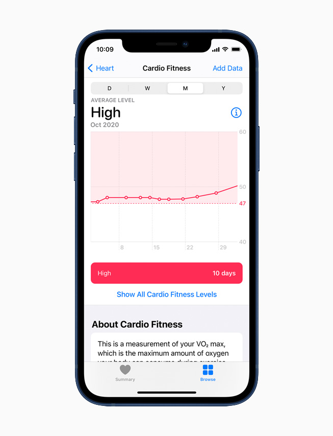 Cardio fitness can be tracked over time on an iPhone linked to Apple Watch.