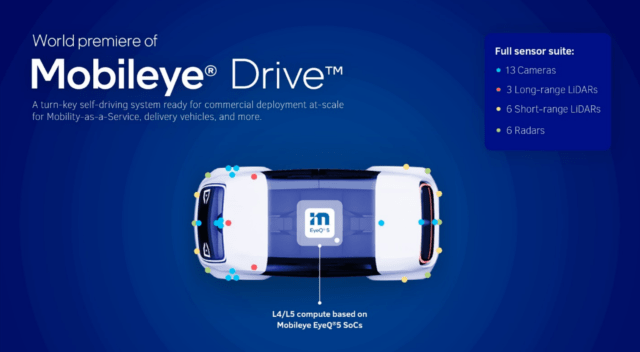 Screen-Shot-2021-04-12-at-10.49.46-AM-640x352 This is Intel's plan to dominate driverless car technology   Ars Technical