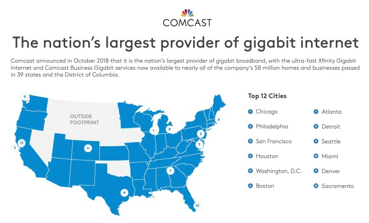 Comcast boasts about its gigabit network in a slide from a press kit.