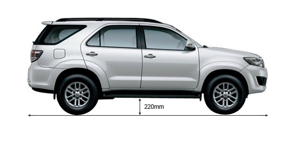 Toyota Fortuner Ground Clearance Mm Autoportal Com