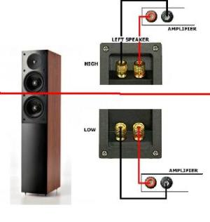 Can I hook up a 3 ohm speaker to my Onkyo HTRC160