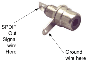 HOWTO: Make a coax SPDIF output bracket  AVS Forum | Home