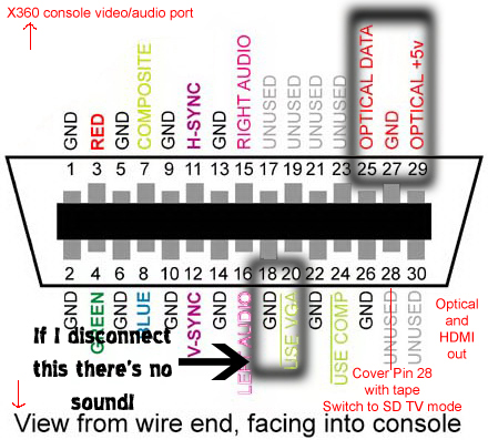 xbox 360 hdmi wiring diagram \u2013 comvt Wiring diagram