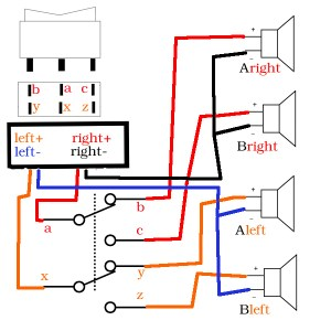 DIY Speaker Switch  AVS Forum | Home Theater Discussions