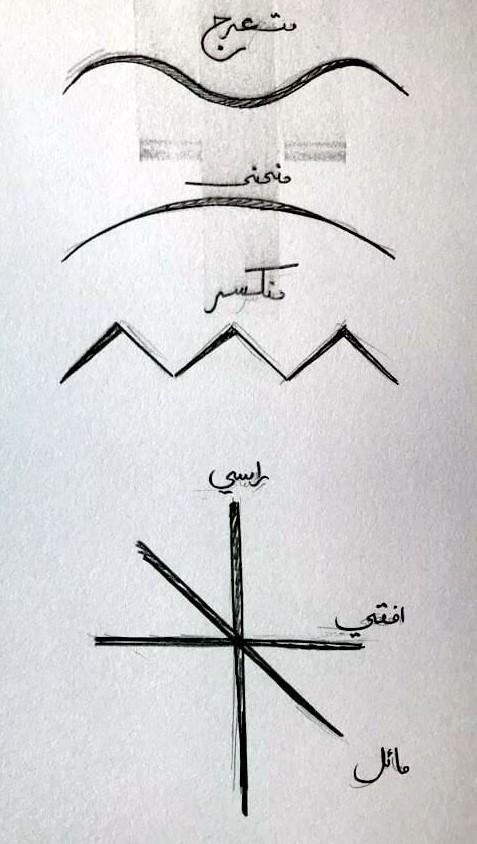 أنواع الخطوط في الرسم للاطفال