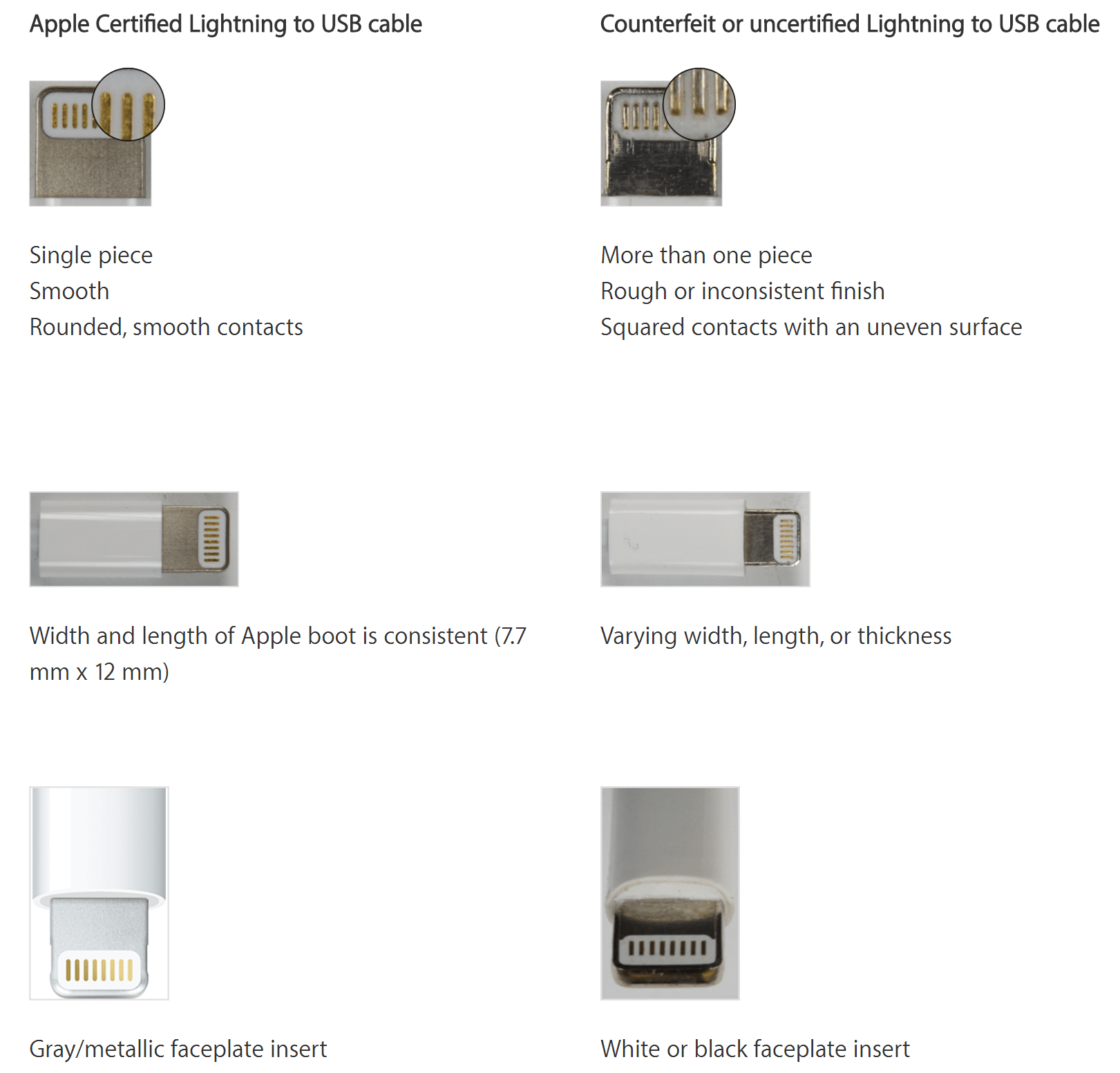 apple counterfeit lightning cable?quality\=98\&strip\=all iphone lightning usb cable pinout apple s lightning connector