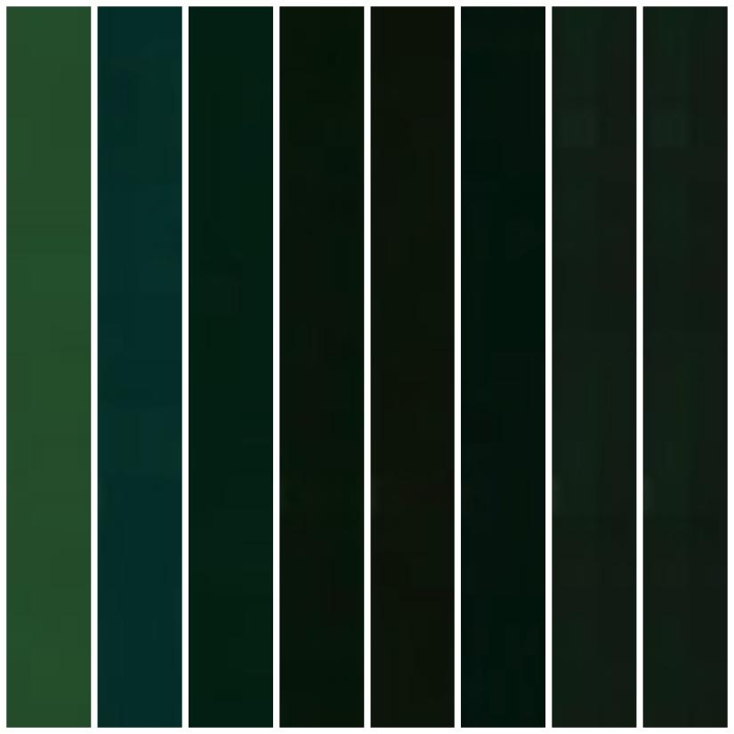 Big Chill Appliances In Shades Of Dark Green