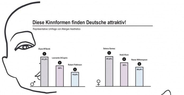Infografik_Allergan_Aesthetics_KURZFASSUNG.jpg