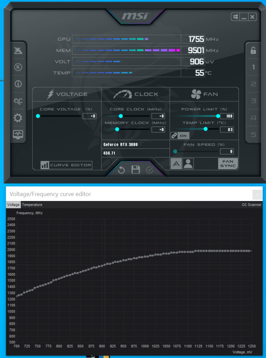Undervolting the RTX 3080 and the RTX3090 4