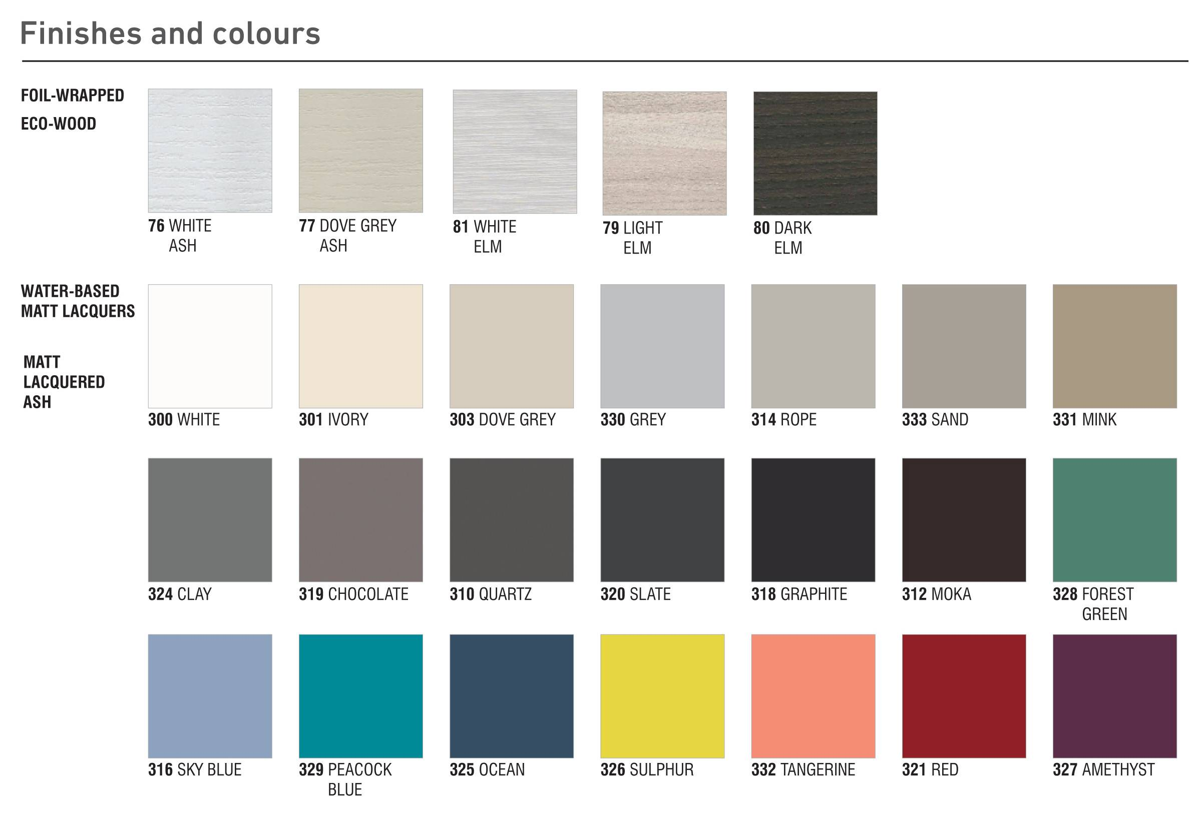 24 Best Photo Of Colors That Go With Gray Furniture Ideas Homes Decor