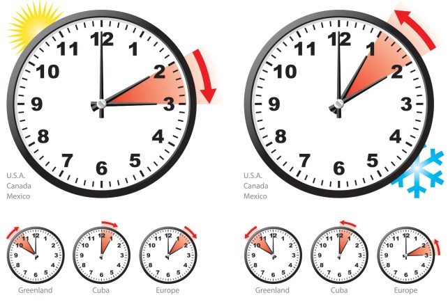 Daylight Saving Time | Definition, History, & Facts | Britannica