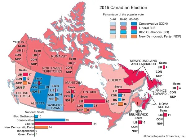 The Canadian Election Of 2015
