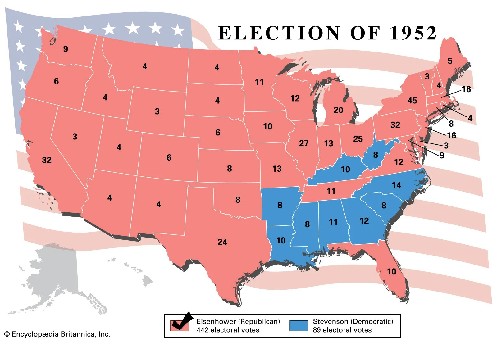 United States Presidential Election Of United States