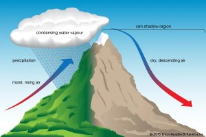 Orographic precipitation | meteorology | Britannica