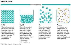 Phase | state of matter | Britannica