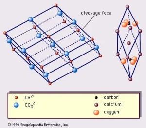 Calcite | mineral | Britannica