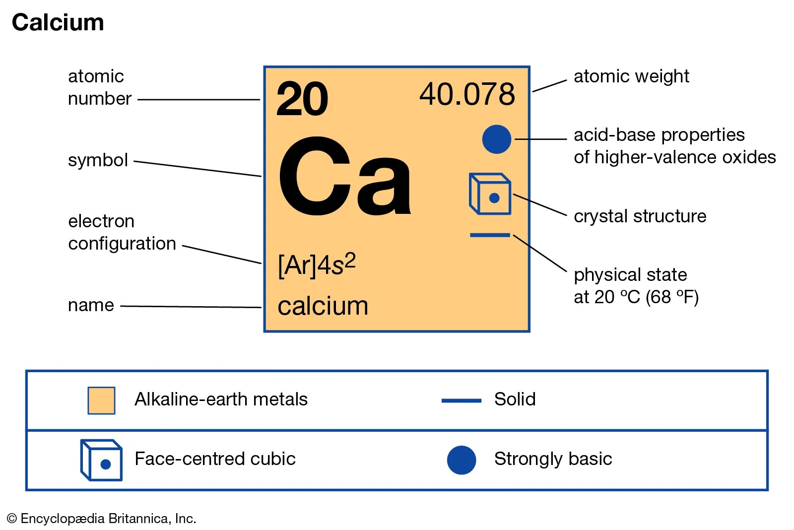 Chemical Equation For Calcium Hydroxide Dissolving In