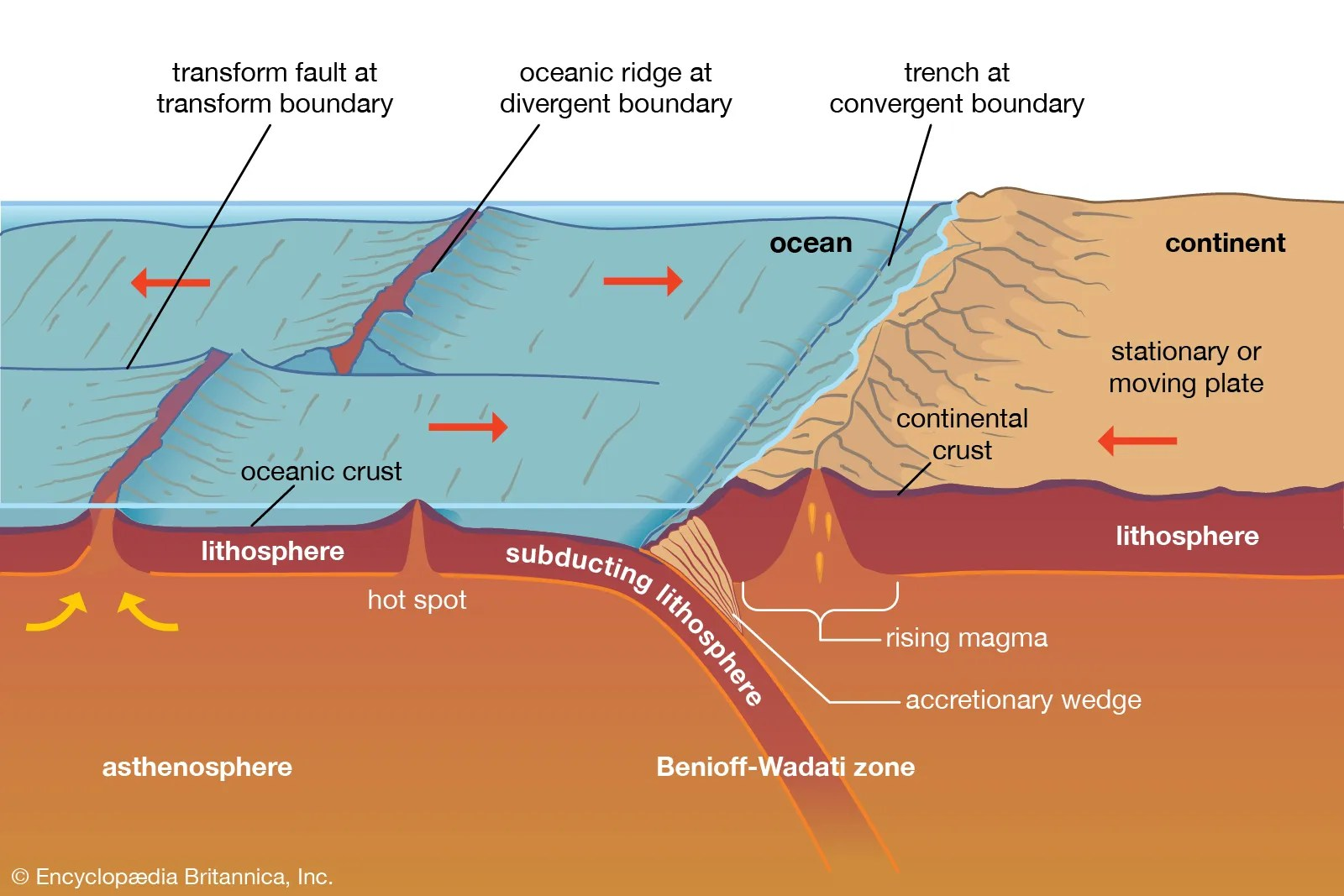 Labeled Volcano Diagram Worksheet