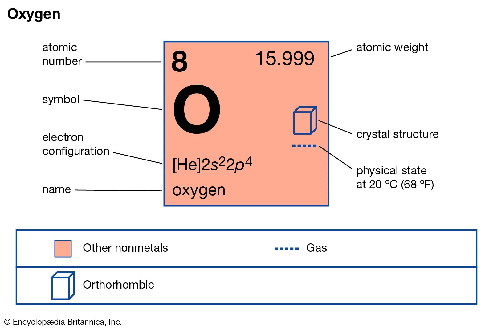 Specific Heat Chem Worksheet 16 1 Answer Key